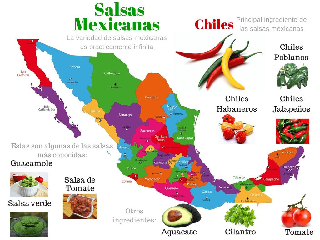 infografía salsas méxico