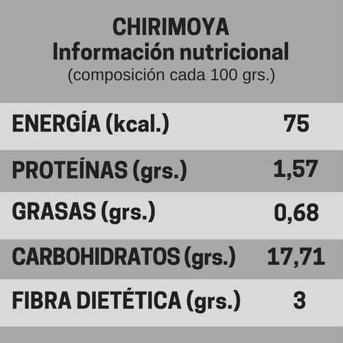 Chirimoya información nutricional