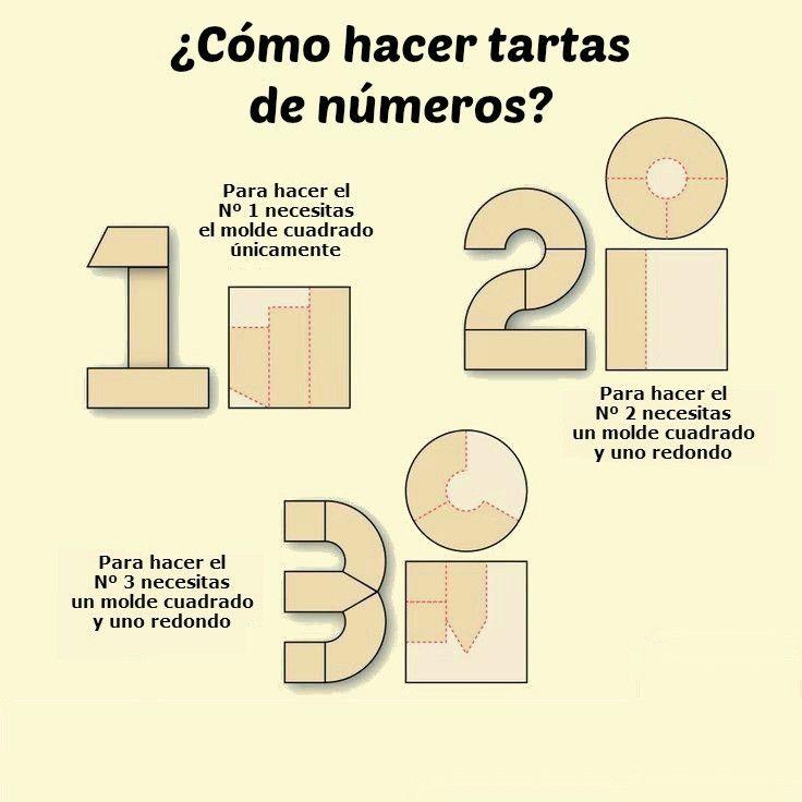cómo hacer tartas de números 123