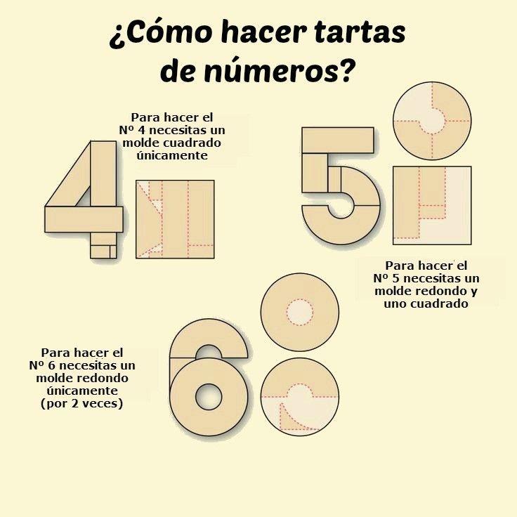 cómo hacer tartas de números 456