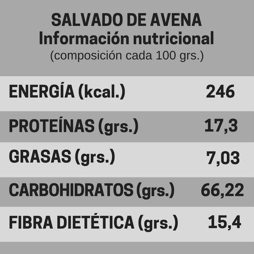 Avena información nutricional