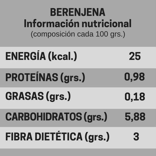 Berenjena información nutricional
