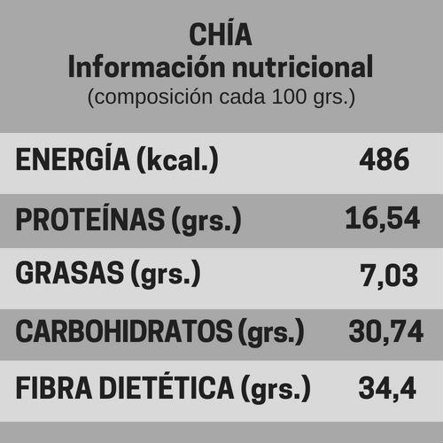 Chía información nutricional