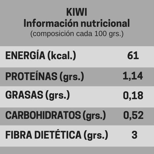 Kiwi información nutricional